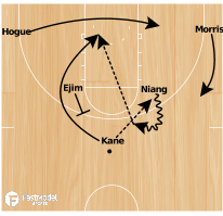 "Basketball Play - Iowa State ""2"""