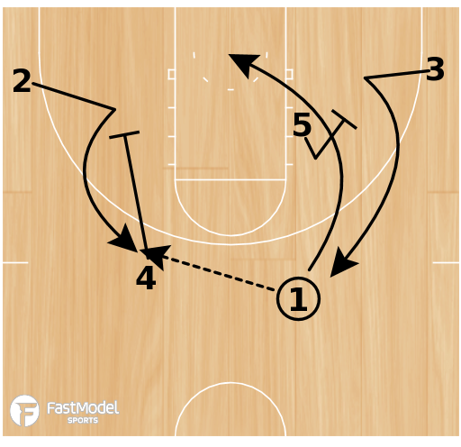 Basketball Play - OSU Transition / Diamond Set