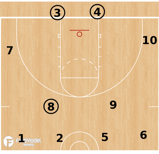 Basketball Play - 4 Out Attack Shooting