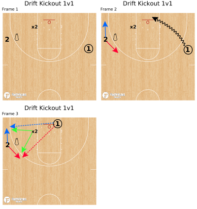 Basketball Play - Drift Kickout 1v1