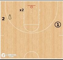 Basketball Play - Drift Kickout 1v1