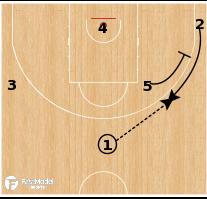 Basketball Play - Lietuvos Rytas - Point Miami