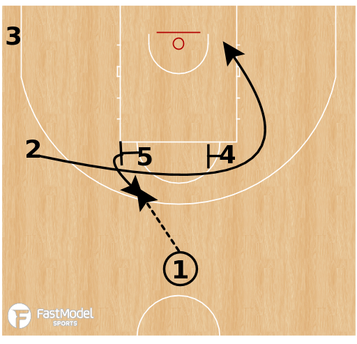 Basketball Play - Crvena Zvezda - Iverson Swing Pin