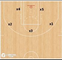 Basketball Play - 3-2 Zone Defense