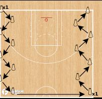 Basketball Play - Defensive Zig Zags