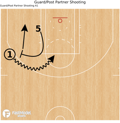 Basketball Play - Guard/Post Partner Shooting