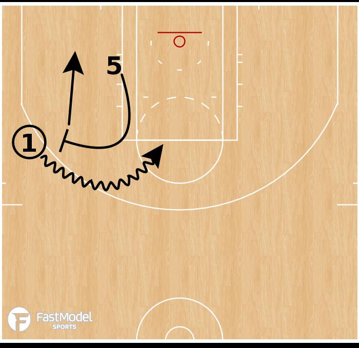 Basketball Play - Guard/Post Partner Shooting