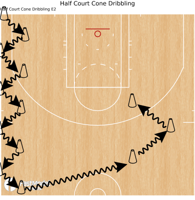 Basketball Play - Half Court Cone Dribbling