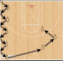Basketball Play - Half Court Cone Dribbling