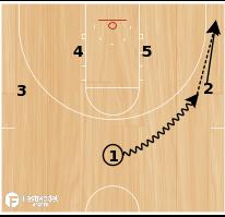Basketball Play - Aggie