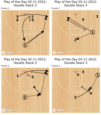 Basketball Play - Play of the Day 02-11-2012: Double Stack 3
