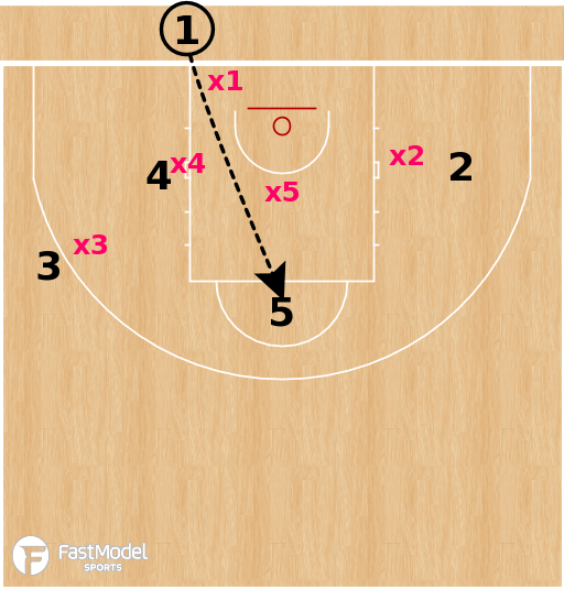 Basketball Play - Panathinaikos - Line Back Screen & Exit BLOB