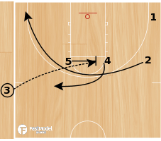 Basketball Play - 08 Raptors Backdoor Find