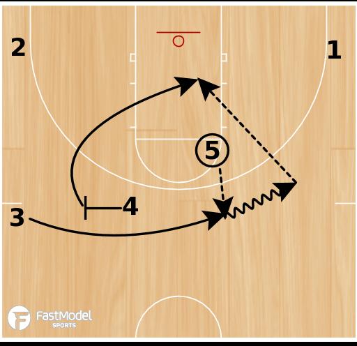 Basketball Play - 08 Raptors Backdoor Find