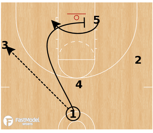 Basketball Play - Indiana Pacers - Rip