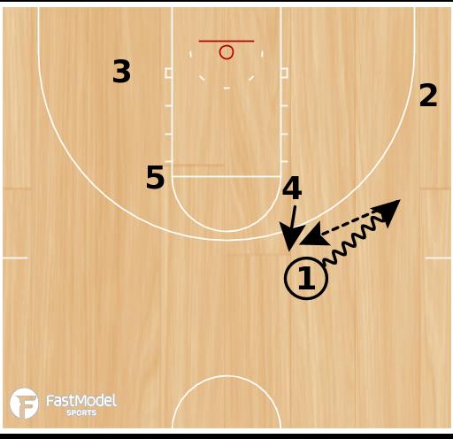Basketball Play - Celtics Rub Backdoor