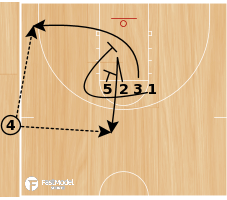 Basketball Play - 08 Nets Stack
