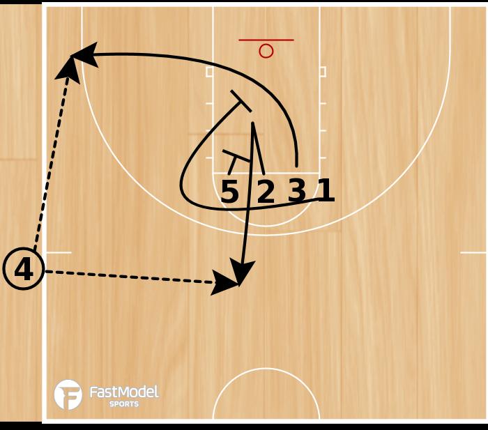 Basketball Play - 08 Nets Stack
