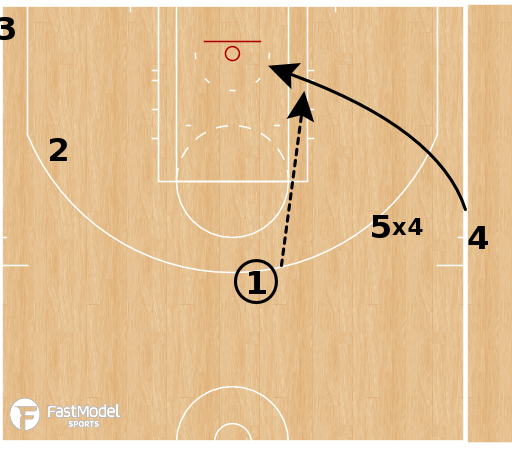 Basketball Play - Detroit Pistons - Inbounder Back Screen SLOB