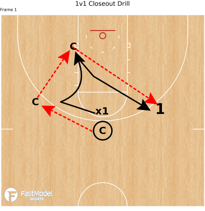 Basketball Play - 1v1 Closeout Drill
