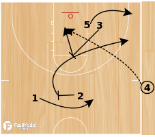 Basketball Play - 08 Nets Sts Slip Lob