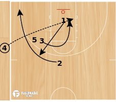 Basketball Play - 04 Nets Lob