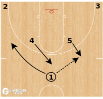 Basketball Play - Ball State - Horns Diagonal