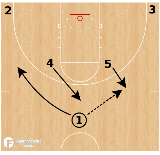 Basketball Play - Ball State - Horns Diagonal