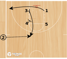 Basketball Play - Granger Sts Iso