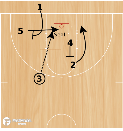 Basketball Play - Play of the Day 02-12-2012: Box 15 Carver