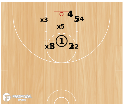 Basketball Play - UP Zone Set