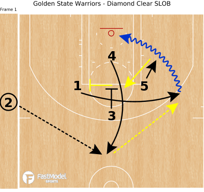Basketball Play - Golden State Warriors - Diamond Clear SLOB