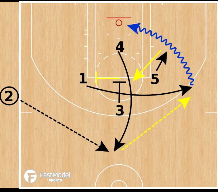 Basketball Play - Golden State Warriors - Diamond Clear SLOB