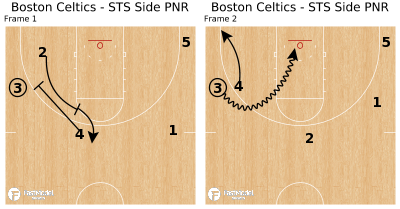Basketball Play - Boston Celtics - STS Side PNR