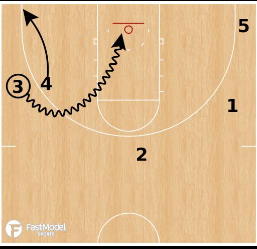 Basketball Play - Boston Celtics - STS Side PNR