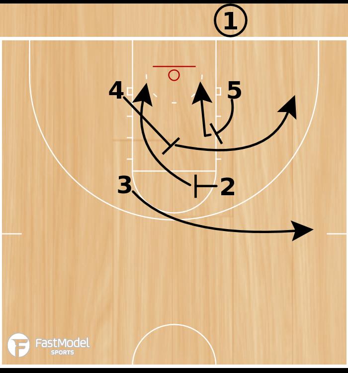 Basketball Play - Box Back