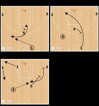 Basketball Play - Boston Celtics - Stack Away