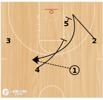 Basketball Play - Iverson Series