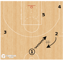 Basketball Play - Indiana Pacers - Weave Comeback