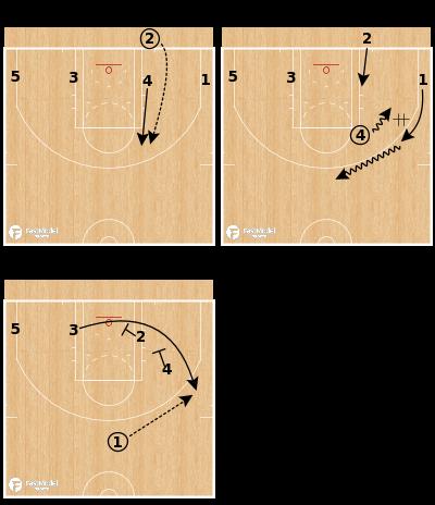 Basketball Play - Milwaukee Bucks - Flat Double