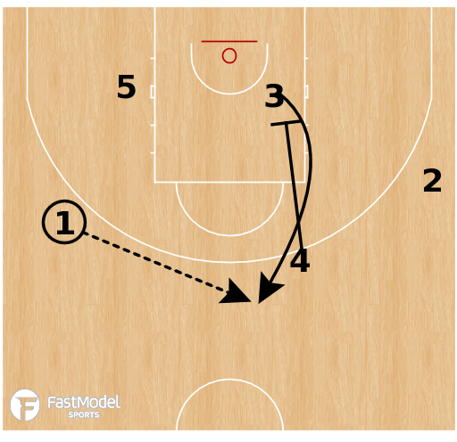 Basketball Play - Maccabi Fox Tel Aviv - Utah Punch