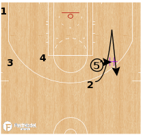 Basketball Play - Sacramento Kings - 52 Give & Go Lob