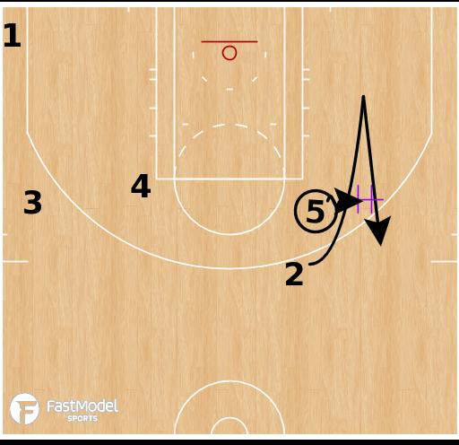Basketball Play - Sacramento Kings - 52 Give & Go Lob
