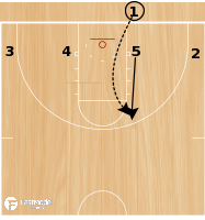 Basketball Play - Play of the Day 02-13-2012: 4 Low Pin
