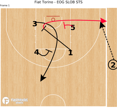 Basketball Play - Fiat Torino - EOG SLOB STS