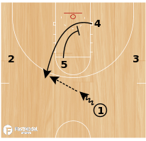 Basketball Play - Post Gonzo Seal