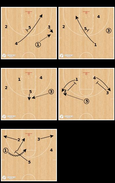 Basketball Play - Washington Huskies - Chin X