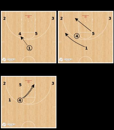 Basketball Play - Washington Huskies - Horns Clear