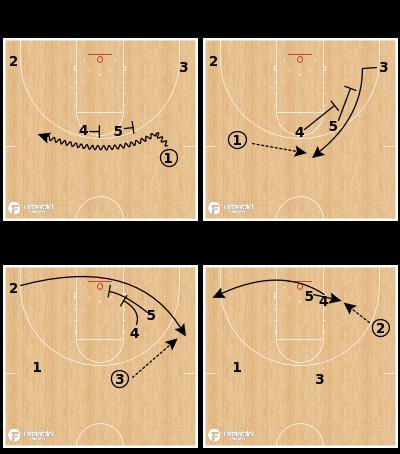 Basketball Play - Washington Huskies - Stack Double