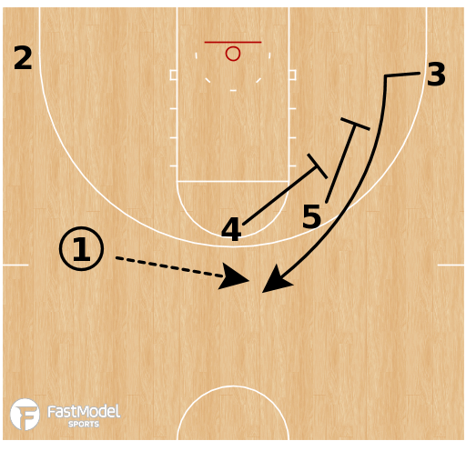 Basketball Play - Washington Huskies - Stack Double